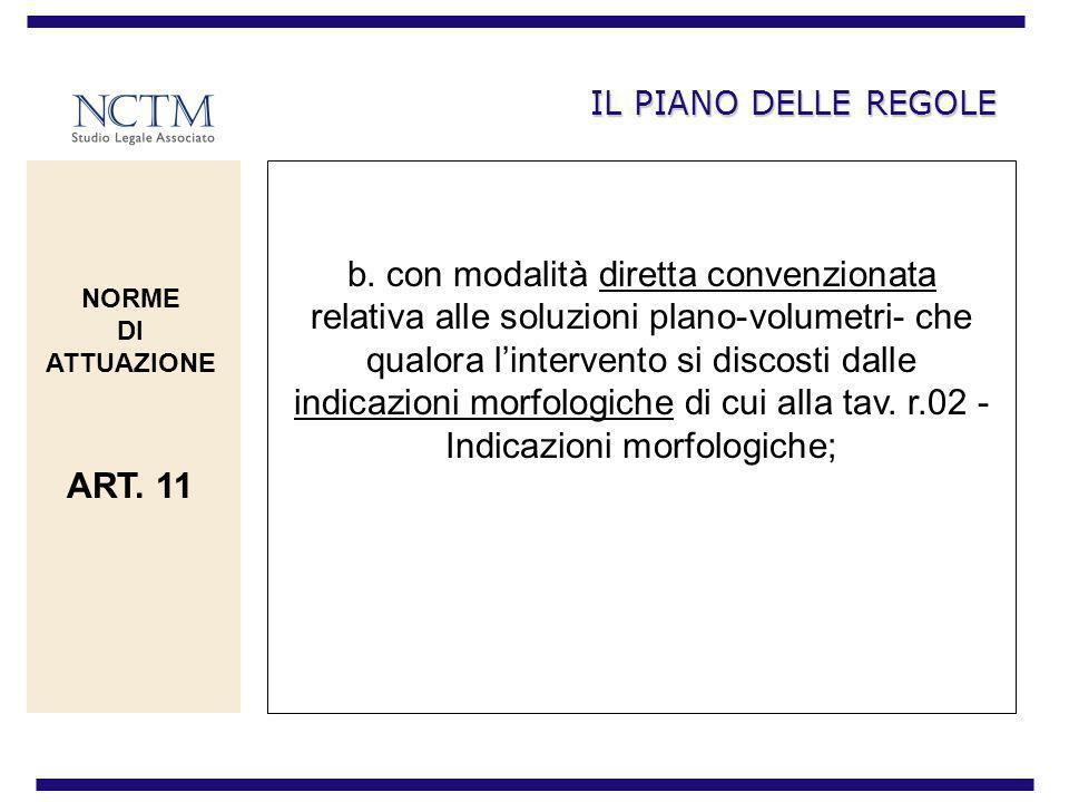 IL PIANO DELLE REGOLE b. con modalità diretta convenzionata relativa alle soluzioni plano-volumetri- che qualora lintervento si discosti dalle indicaz
