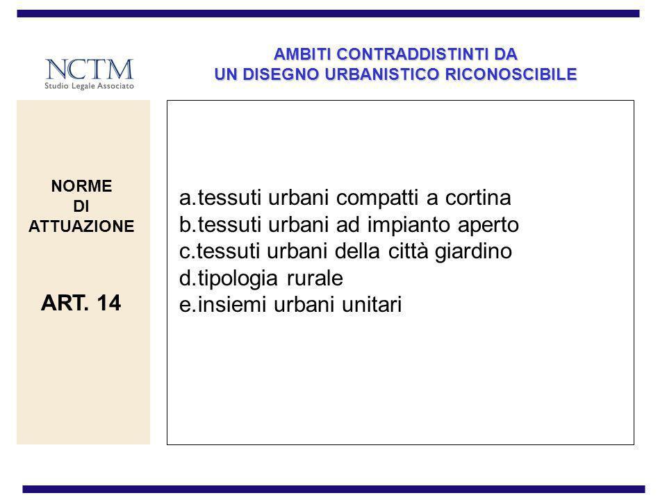 AMBITI CONTRADDISTINTI DA UN DISEGNO URBANISTICO RICONOSCIBILE a.tessuti urbani compatti a cortina b.tessuti urbani ad impianto aperto c.tessuti urban