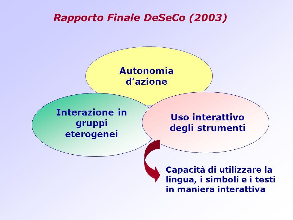 Rapporto Finale DeSeCo (2003) Autonomia dazione Interazione in gruppi eterogenei Uso interattivo degli strumenti Capacità di utilizzare la lingua, i s