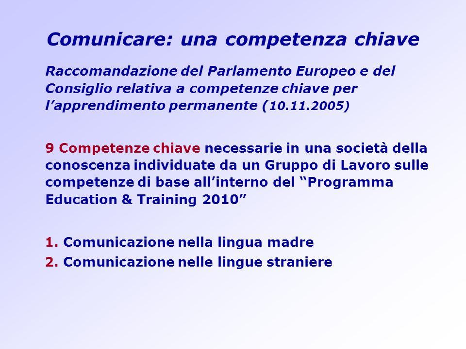 Comunicare: una competenza chiave Raccomandazione del Parlamento Europeo e del Consiglio relativa a competenze chiave per lapprendimento permanente (