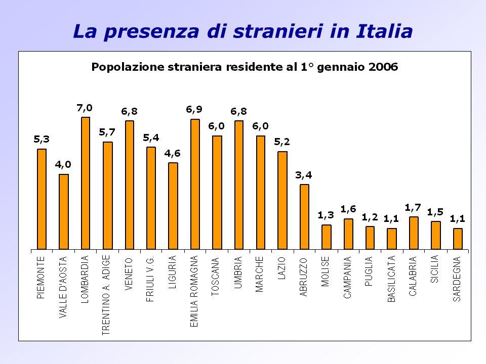 La presenza di stranieri in Italia