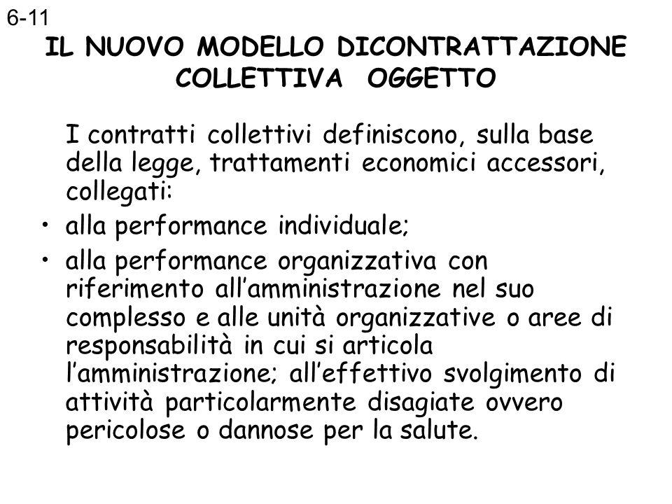 IL NUOVO MODELLO DICONTRATTAZIONE COLLETTIVA OGGETTO I contratti collettivi definiscono, sulla base della legge, trattamenti economici accessori, coll