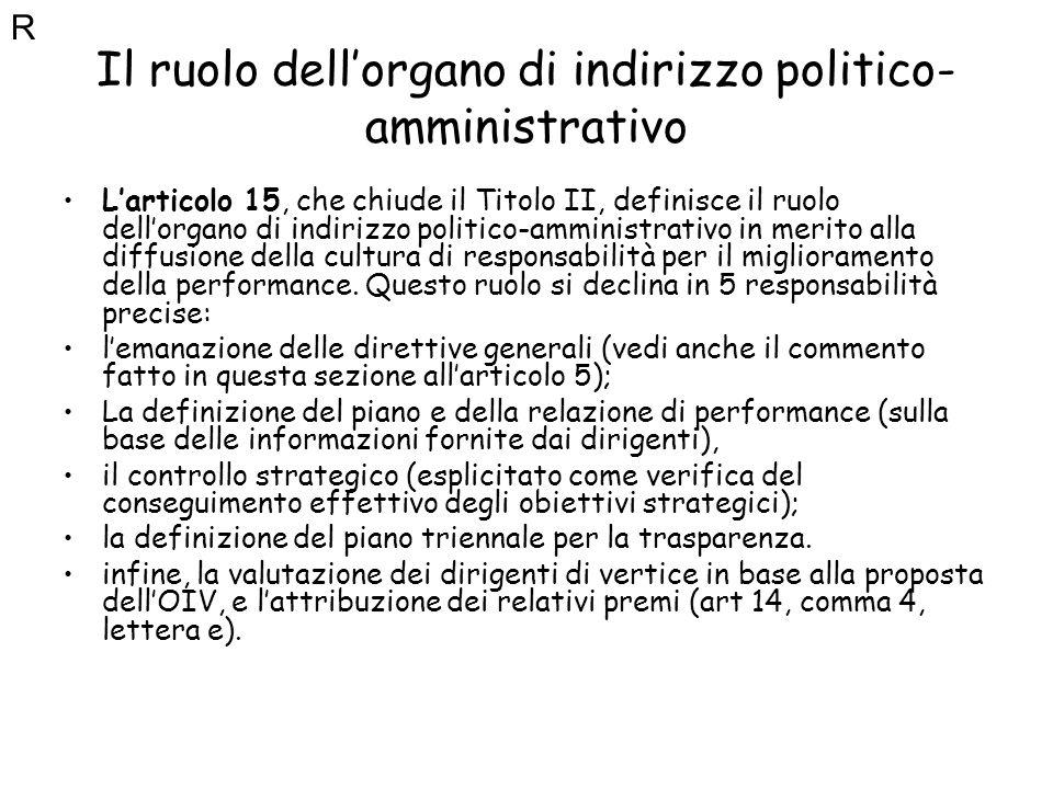 Il ruolo dellorgano di indirizzo politico- amministrativo Larticolo 15, che chiude il Titolo II, definisce il ruolo dellorgano di indirizzo politico-a