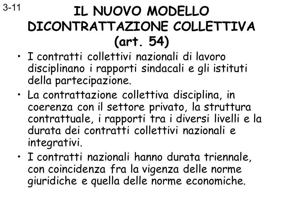 IL NUOVO MODELLO DICONTRATTAZIONE COLLETTIVA (art. 54) I contratti collettivi nazionali di lavoro disciplinano i rapporti sindacali e gli istituti del
