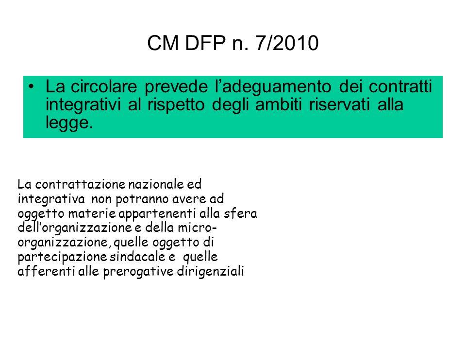CM DFP n. 7/2010 La circolare prevede ladeguamento dei contratti integrativi al rispetto degli ambiti riservati alla legge. La contrattazione nazional