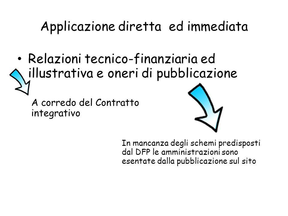 Applicazione diretta ed immediata Relazioni tecnico-finanziaria ed illustrativa e oneri di pubblicazione A corredo del Contratto integrativo In mancan