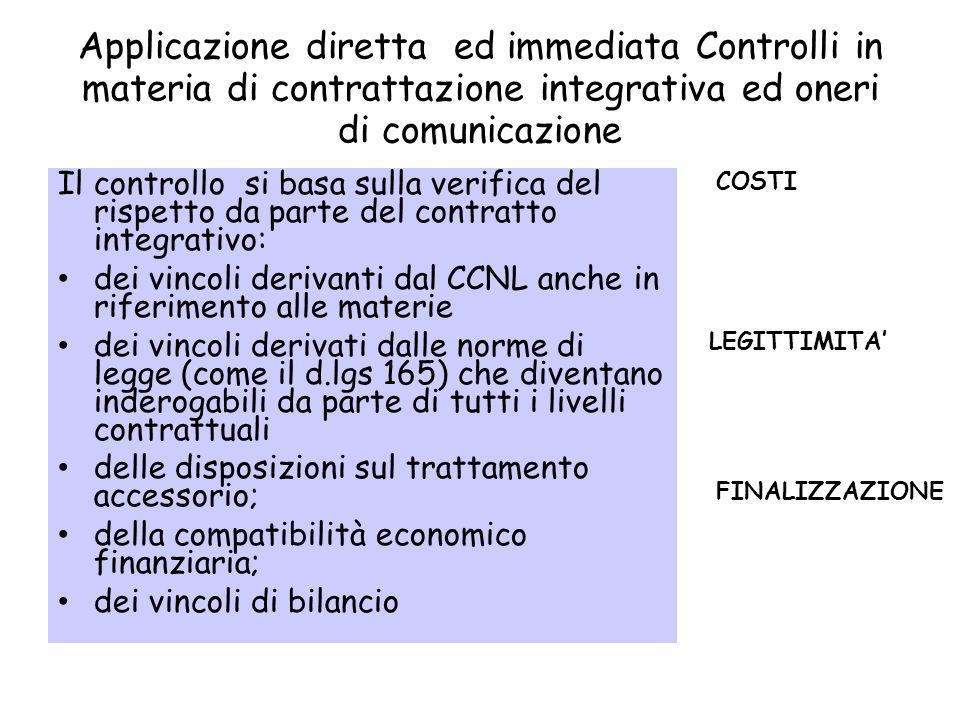 Applicazione diretta ed immediata Controlli in materia di contrattazione integrativa ed oneri di comunicazione Il controllo si basa sulla verifica del