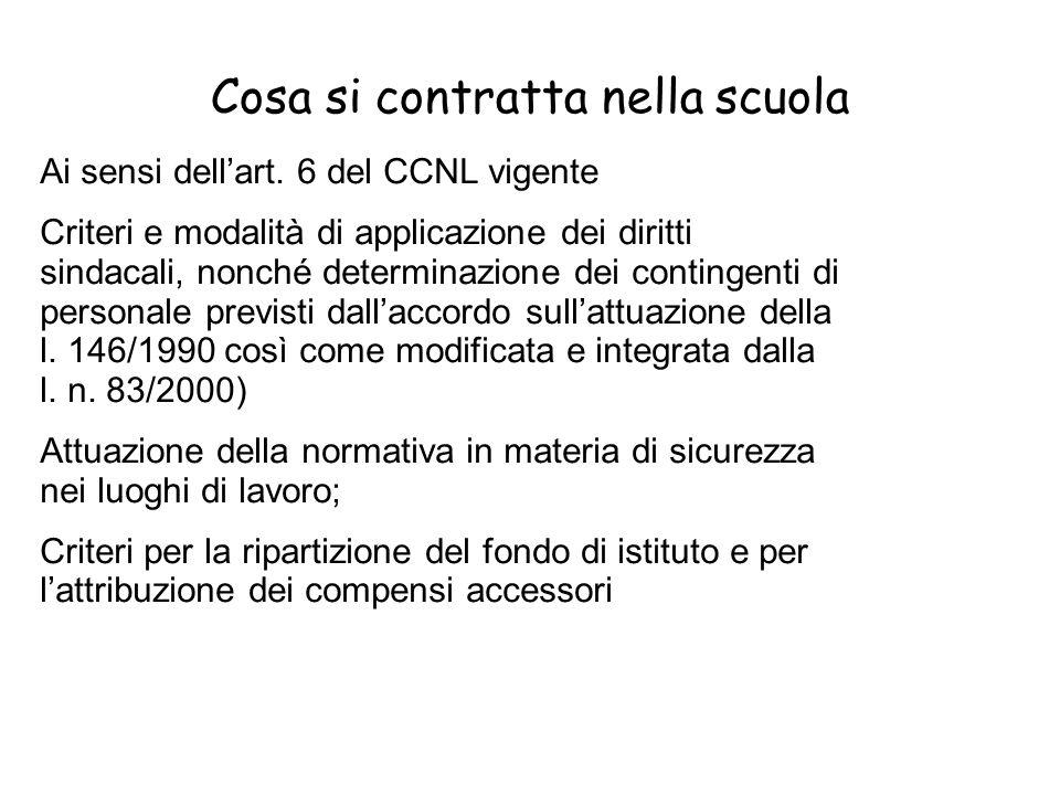 Cosa si contratta nella scuola Ai sensi dellart. 6 del CCNL vigente Criteri e modalità di applicazione dei diritti sindacali, nonché determinazione de