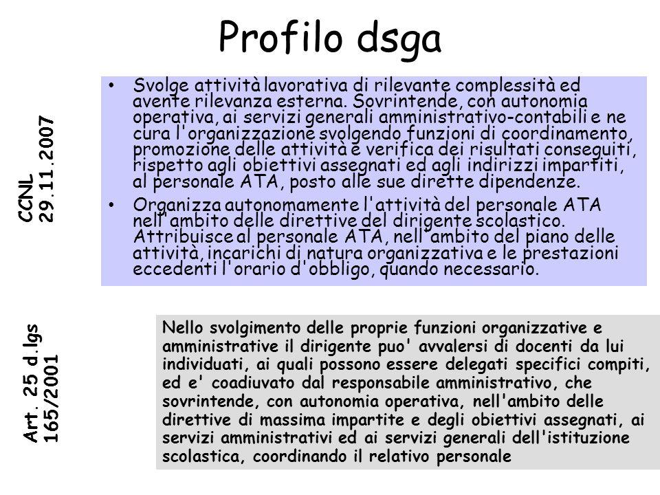 Profilo dsga Svolge attività lavorativa di rilevante complessità ed avente rilevanza esterna. Sovrintende, con autonomia operativa, ai servizi general
