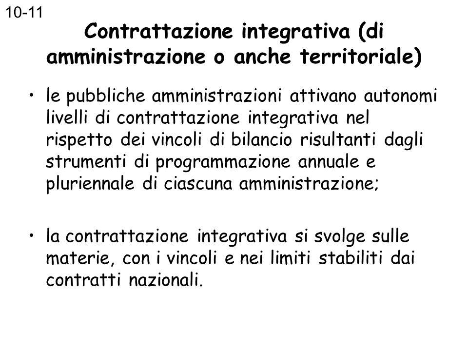 Contrattazione integrativa (di amministrazione o anche territoriale) le pubbliche amministrazioni attivano autonomi livelli di contrattazione integrat