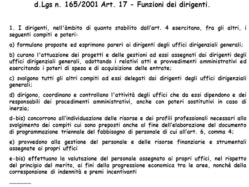 d.Lgs n. 165/2001 Art. 17 - Funzioni dei dirigenti. 1. I dirigenti, nell'àmbito di quanto stabilito dallart. 4 esercitano, fra gli altri, i seguenti c