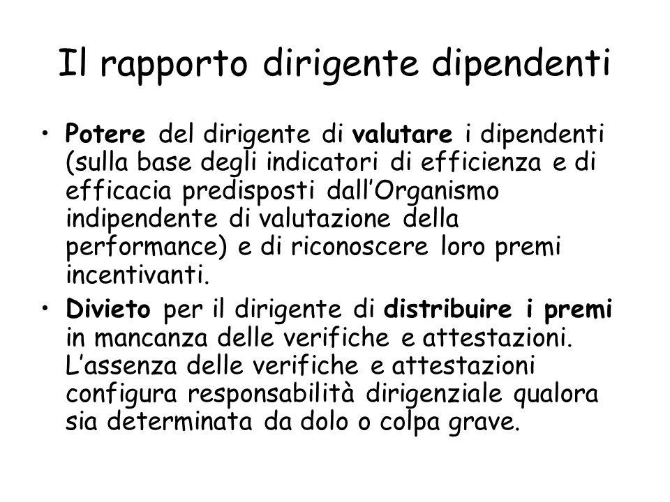 Il rapporto dirigente dipendenti Potere del dirigente di valutare i dipendenti (sulla base degli indicatori di efficienza e di efficacia predisposti d