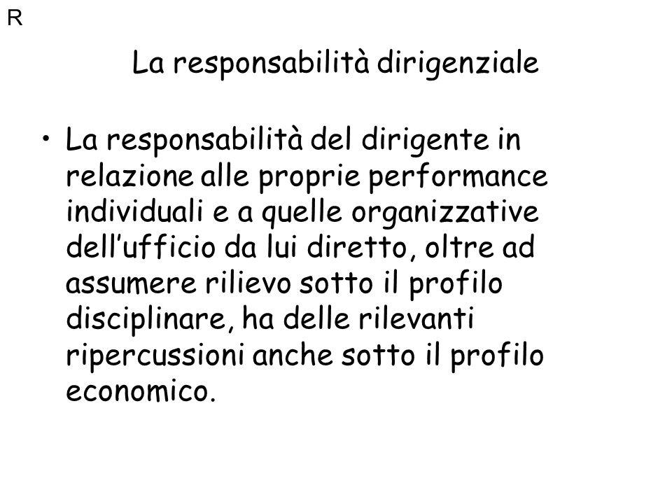 La responsabilità dirigenziale La responsabilità del dirigente in relazione alle proprie performance individuali e a quelle organizzative dellufficio