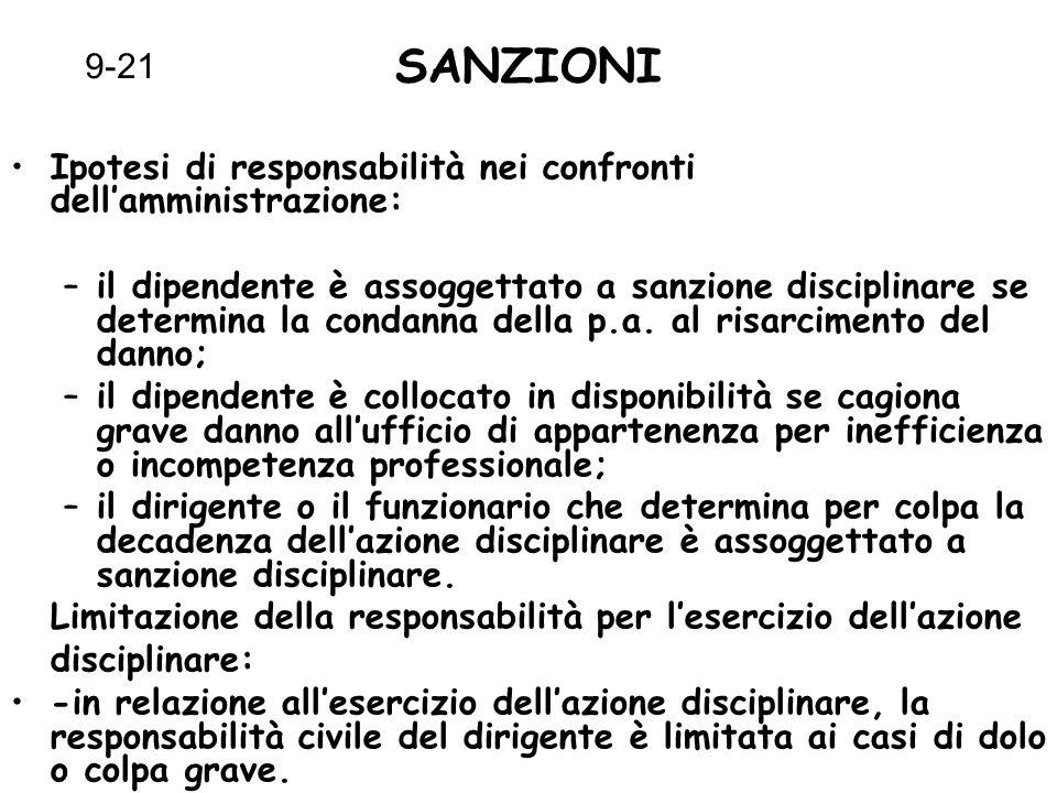 SANZIONI Ipotesi di responsabilità nei confronti dellamministrazione: –il dipendente è assoggettato a sanzione disciplinare se determina la condanna d