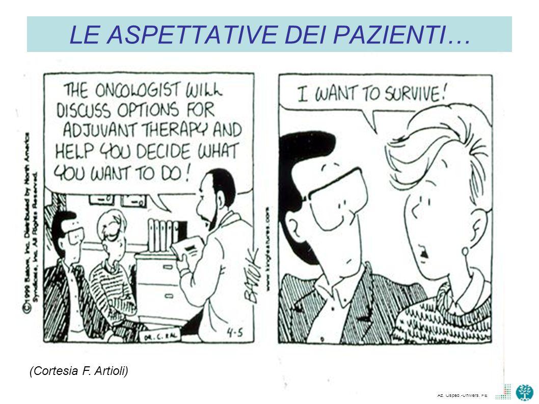 ONCOLOGIA CLINICA Az. Osped.-Univers. FE (Cortesia F. Artioli) LE ASPETTATIVE DEI PAZIENTI…