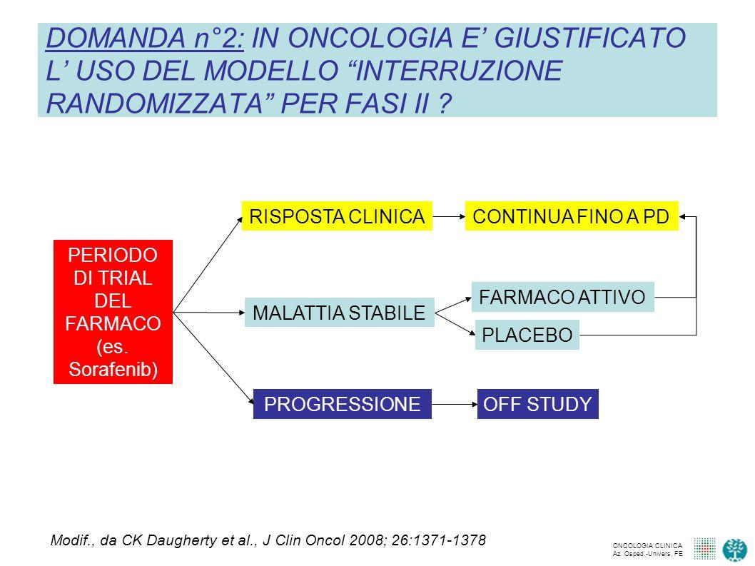 ONCOLOGIA CLINICA Az.Osped.-Univers.