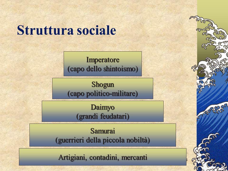 4 Struttura sociale Imperatore (capo dello shintoismo) Shogun (capo politico-militare) Daimyo (grandi feudatari) Samurai (guerrieri della piccola nobiltà) Artigiani, contadini, mercanti