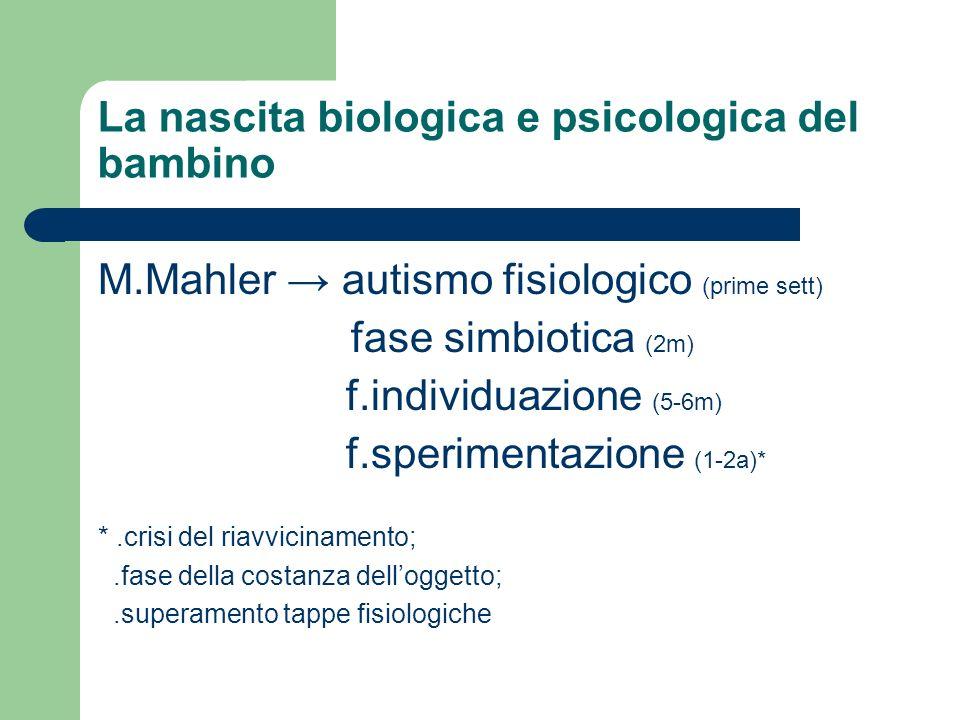 La nascita biologica e psicologica del bambino M.Mahler autismo fisiologico (prime sett) fase simbiotica (2m) f.individuazione (5-6m) f.sperimentazion