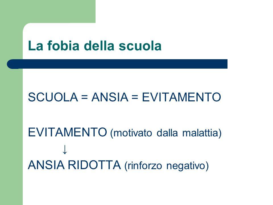 La fobia della scuola SCUOLA = ANSIA = EVITAMENTO EVITAMENTO (motivato dalla malattia) ANSIA RIDOTTA (rinforzo negativo)