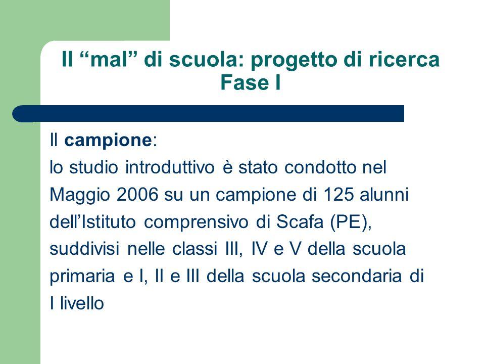 Il mal di scuola: progetto di ricerca Fase I Il campione: lo studio introduttivo è stato condotto nel Maggio 2006 su un campione di 125 alunni dellIst
