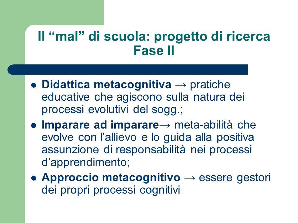 Il mal di scuola: progetto di ricerca Fase II Didattica metacognitiva pratiche educative che agiscono sulla natura dei processi evolutivi del sogg.; I