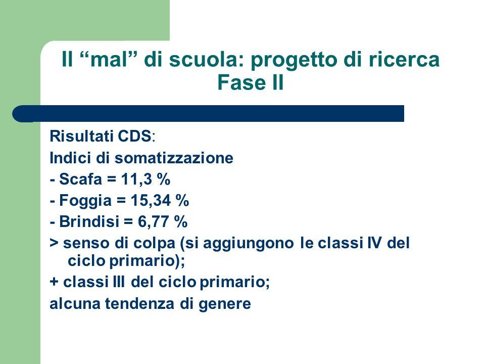 Il mal di scuola: progetto di ricerca Fase II Risultati CDS: Indici di somatizzazione - Scafa = 11,3 % - Foggia = 15,34 % - Brindisi = 6,77 % > senso