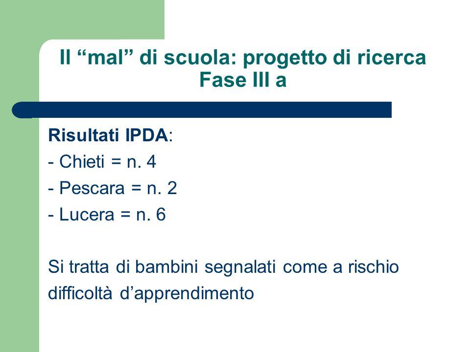 Il mal di scuola: progetto di ricerca Fase III a Risultati IPDA: - Chieti = n. 4 - Pescara = n. 2 - Lucera = n. 6 Si tratta di bambini segnalati come