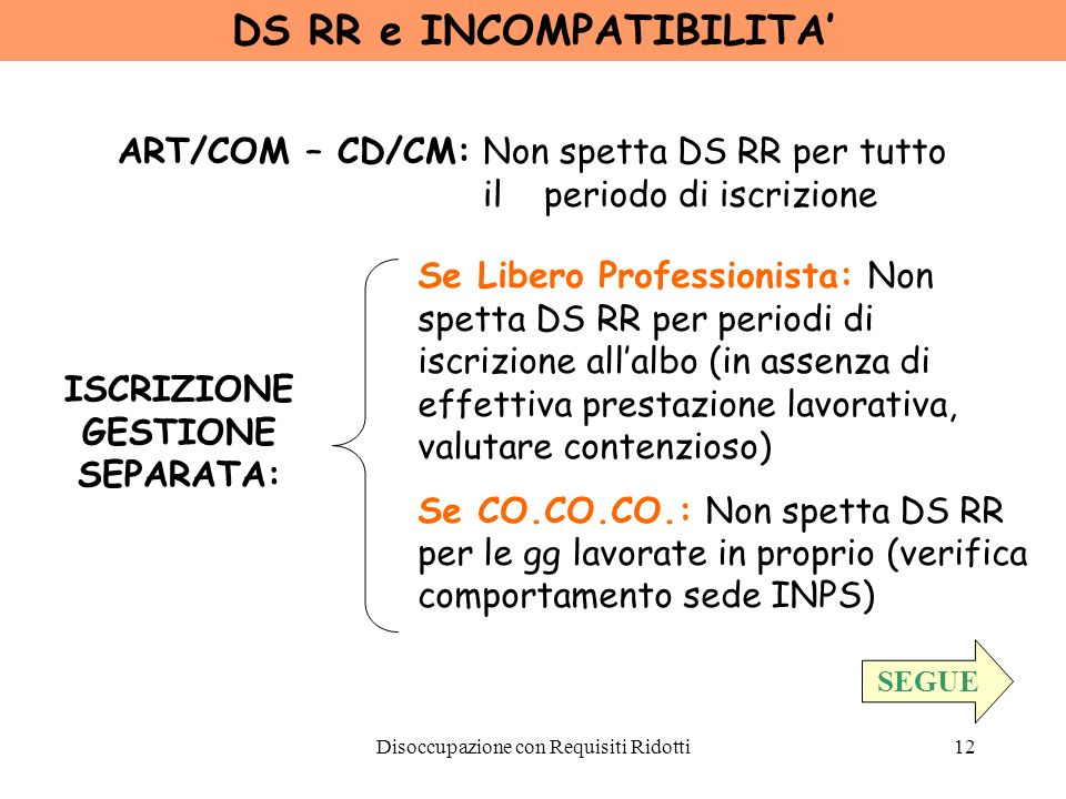 Disoccupazione con Requisiti Ridotti13 DS RR e INCOMPATIBILITA PERIODI DI ESPATRIO IN PAESI NON COMUNITARI: Non sono indennizzabili e sono detratti dal parametro fisso 365 (Circ.