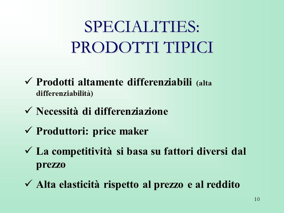 10 SPECIALITIES: PRODOTTI TIPICI Prodotti altamente differenziabili (alta differenziabilità) Necessità di differenziazione Produttori: price maker La