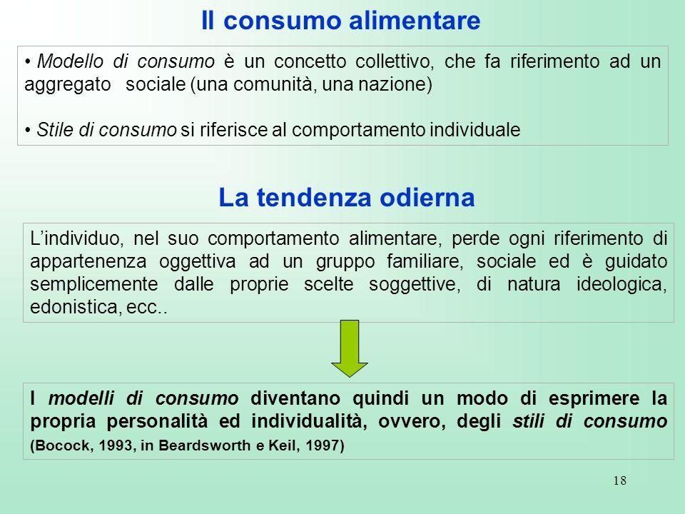18 Il consumo alimentare Modello di consumo è un concetto collettivo, che fa riferimento ad un aggregato sociale (una comunità, una nazione) Stile di