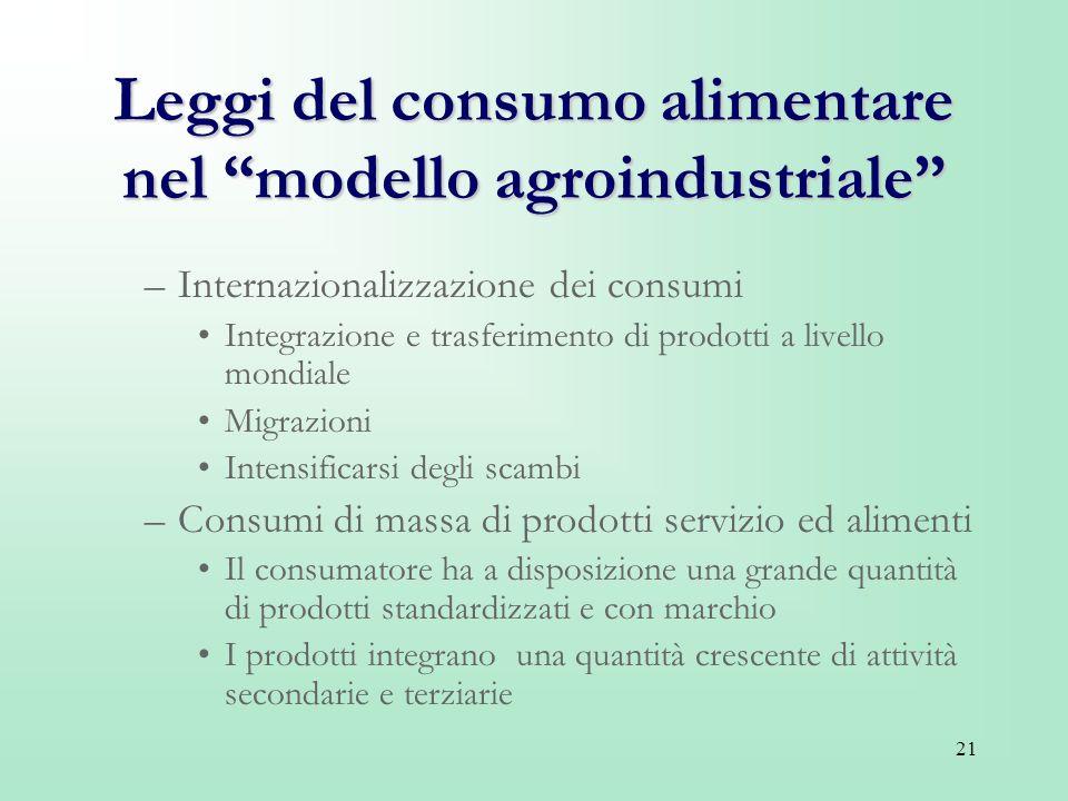 21 Leggi del consumo alimentare nel modello agroindustriale –Internazionalizzazione dei consumi Integrazione e trasferimento di prodotti a livello mon