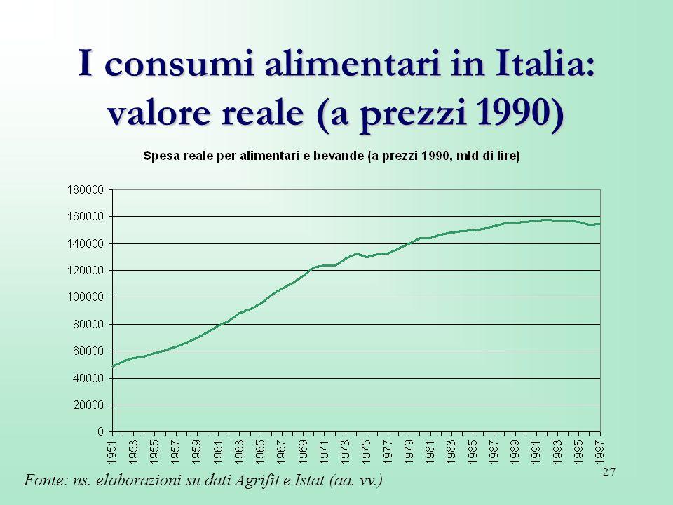 27 I consumi alimentari in Italia: valore reale (a prezzi 1990) Fonte: ns. elaborazioni su dati Agrifit e Istat (aa. vv.)