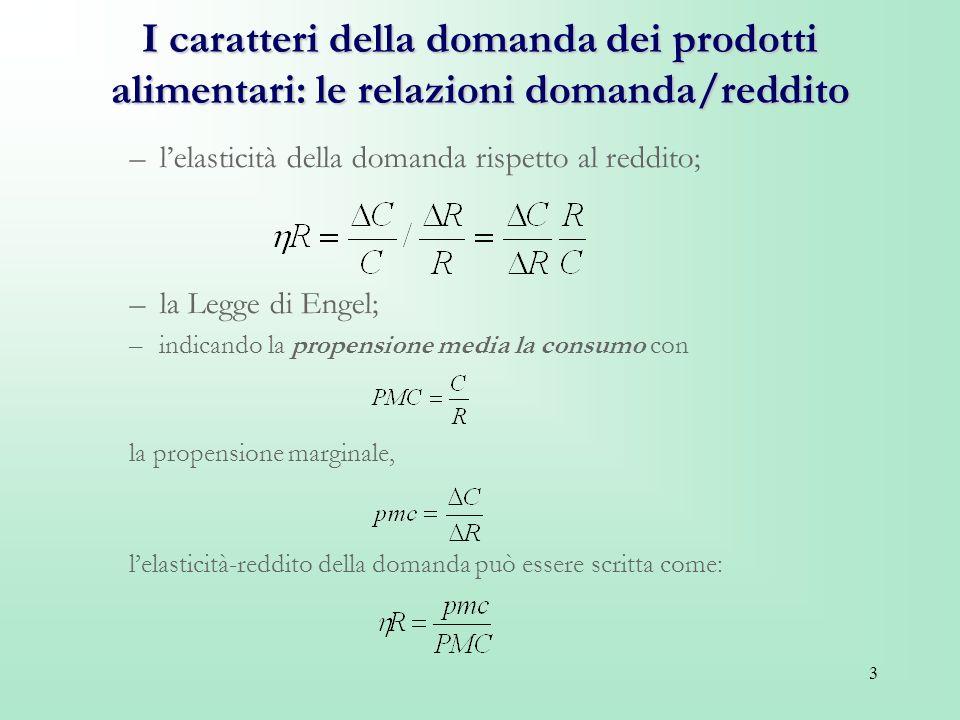 3 I caratteri della domanda dei prodotti alimentari: le relazioni domanda/reddito –lelasticità della domanda rispetto al reddito; –la Legge di Engel;