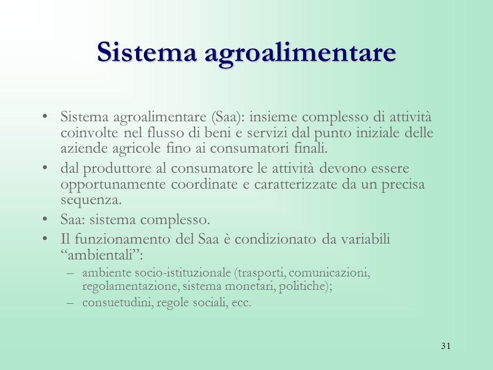 31 Sistema agroalimentare Sistema agroalimentare (Saa): insieme complesso di attività coinvolte nel flusso di beni e servizi dal punto iniziale delle