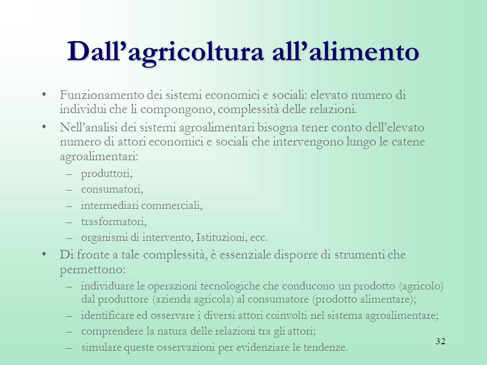 32 Dallagricoltura allalimento Funzionamento dei sistemi economici e sociali: elevato numero di individui che li compongono, complessità delle relazio
