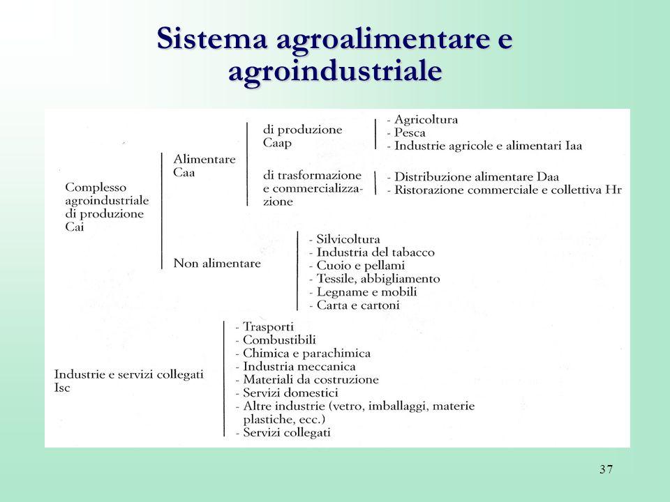 37 Sistema agroalimentare e agroindustriale