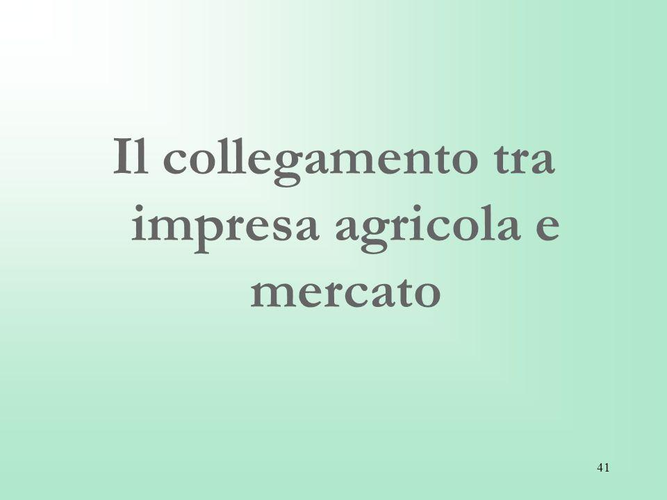 41 Il collegamento tra impresa agricola e mercato