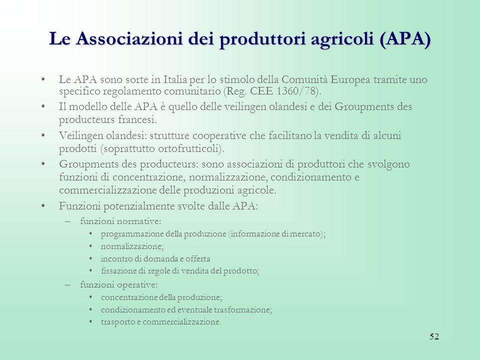 52 Le Associazioni dei produttori agricoli (APA) Le APA sono sorte in Italia per lo stimolo della Comunità Europea tramite uno specifico regolamento c