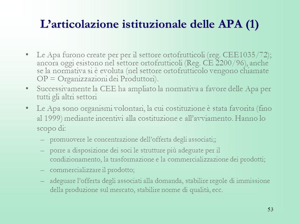 53 Larticolazione istituzionale delle APA (1) Le Apa furono create per per il settore ortofrutticoli (reg. CEE1035/72); ancora oggi esistono nel setto