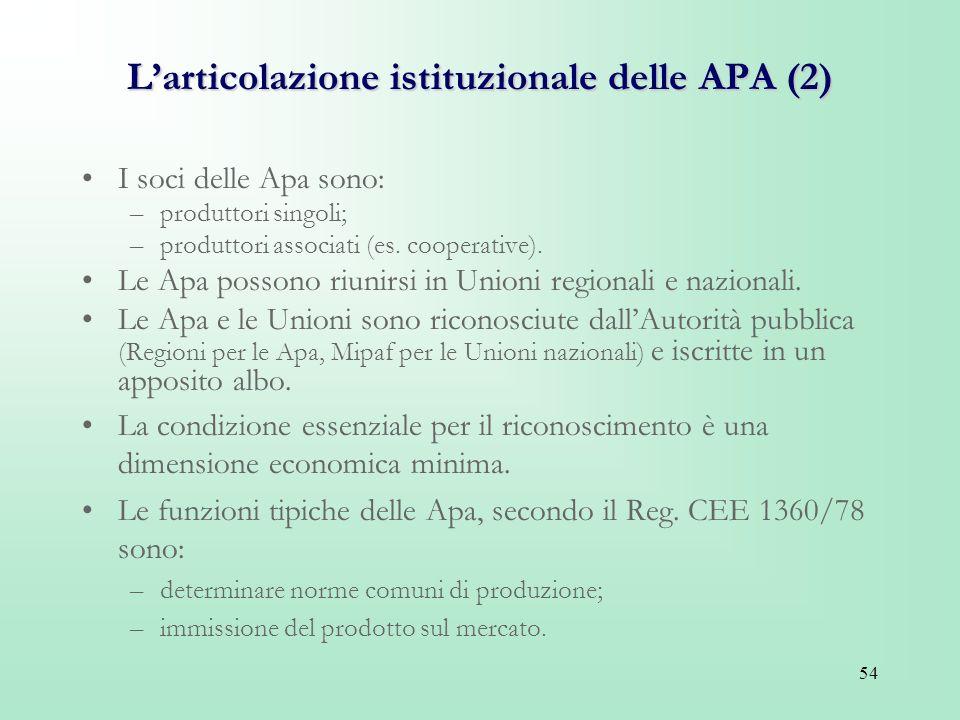 54 Larticolazione istituzionale delle APA (2) I soci delle Apa sono: –produttori singoli; –produttori associati (es. cooperative). Le Apa possono riun
