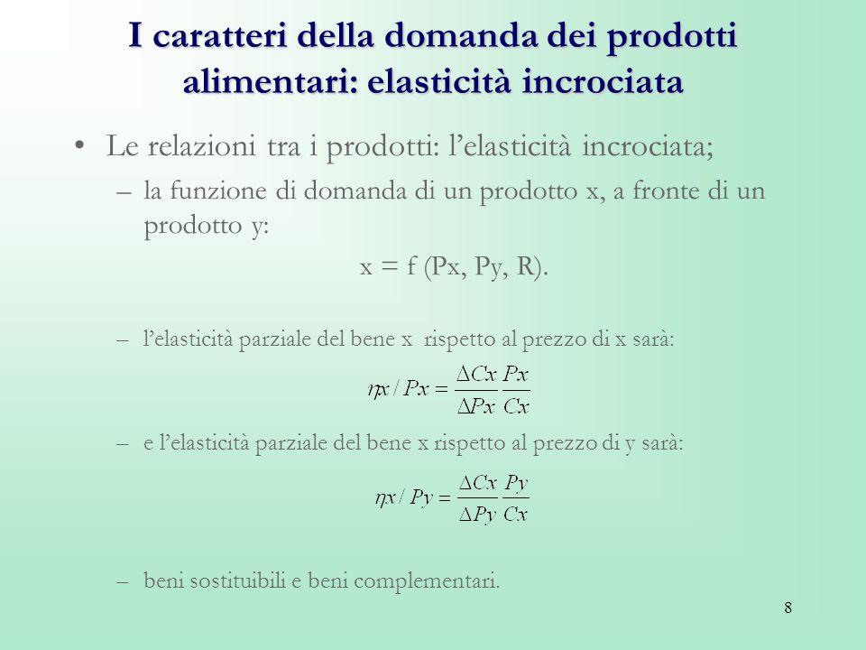 8 I caratteri della domanda dei prodotti alimentari: elasticità incrociata Le relazioni tra i prodotti: lelasticità incrociata; –la funzione di domand