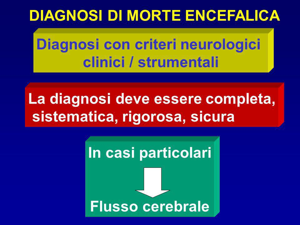 In casi particolari Flusso cerebrale DIAGNOSI DI MORTE ENCEFALICA La diagnosi deve essere completa, sistematica, rigorosa, sicura Diagnosi con criteri