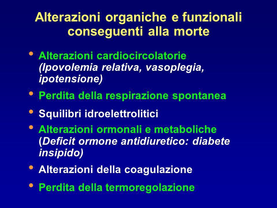 Alterazioni organiche e funzionali conseguenti alla morte Alterazioni cardiocircolatorie (Ipovolemia relativa, vasoplegia, ipotensione) Perdita della