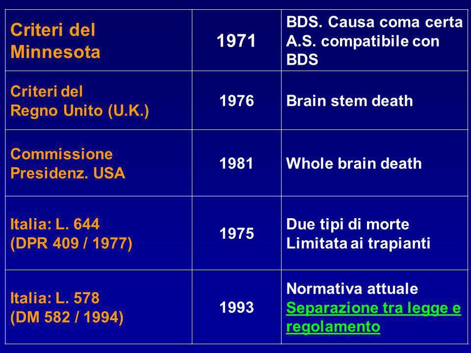Criteri del Minnesota 1971 BDS. Causa coma certa A.S. compatibile con BDS Criteri del Regno Unito (U.K.) 1976Brain stem death Commissione Presidenz. U