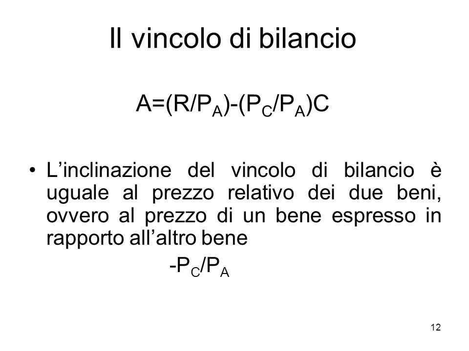 12 Il vincolo di bilancio A=(R/P A )-(P C /P A )C Linclinazione del vincolo di bilancio è uguale al prezzo relativo dei due beni, ovvero al prezzo di