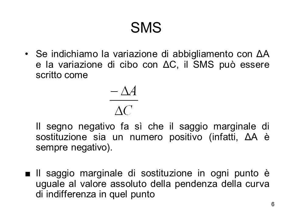 6 Se indichiamo la variazione di abbigliamento con ΔA e la variazione di cibo con ΔC, il SMS può essere scritto come Il segno negativo fa sì che il sa