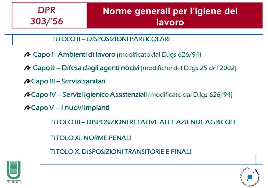 Capo I - Ambienti di lavoro (modificato dal D.lgs 626/94) Capo I - Ambienti di lavoro (modificato dal D.lgs 626/94) Capo II – Difesa dagli agenti noci