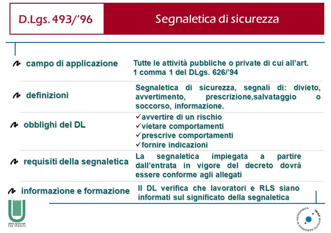 campo di applicazione campo di applicazione definizioni definizioni obblighi del DL obblighi del DL requisiti della segnaletica requisiti della segnal