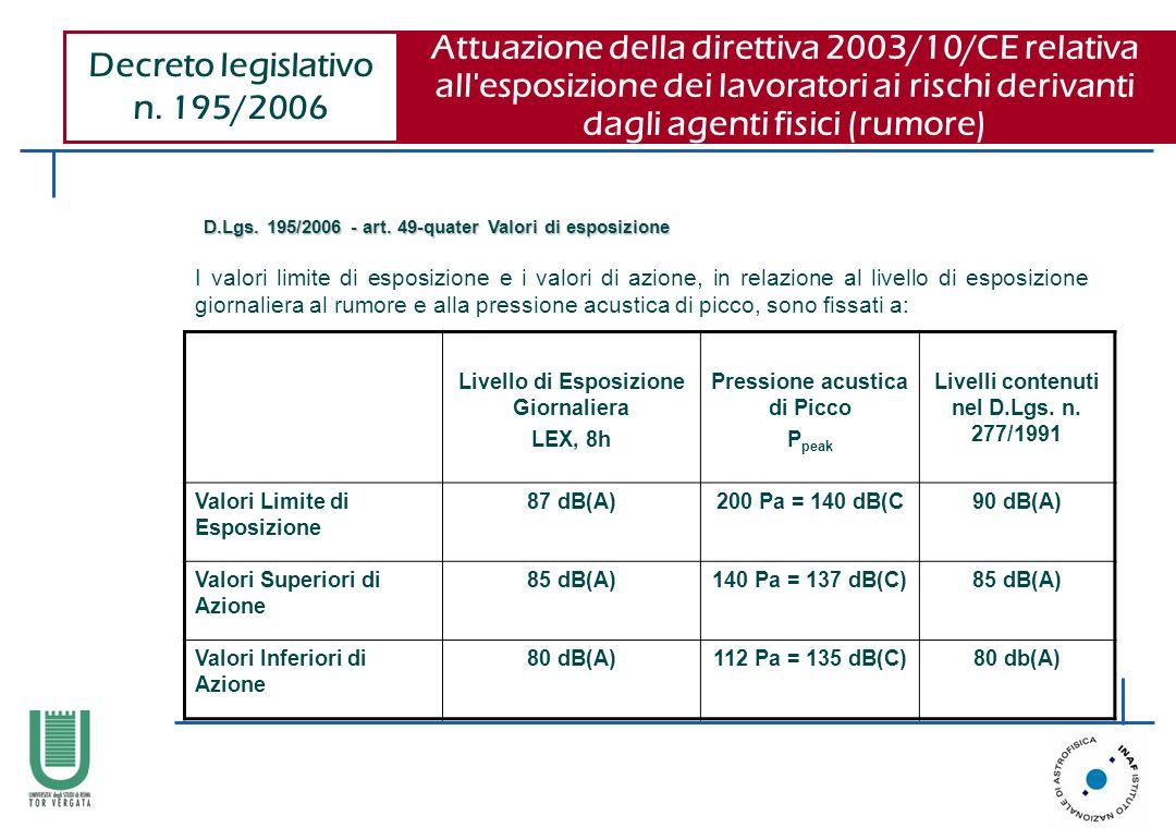 Decreto legislativo n. 195/2006 Attuazione della direttiva 2003/10/CE relativa all'esposizione dei lavoratori ai rischi derivanti dagli agenti fisici