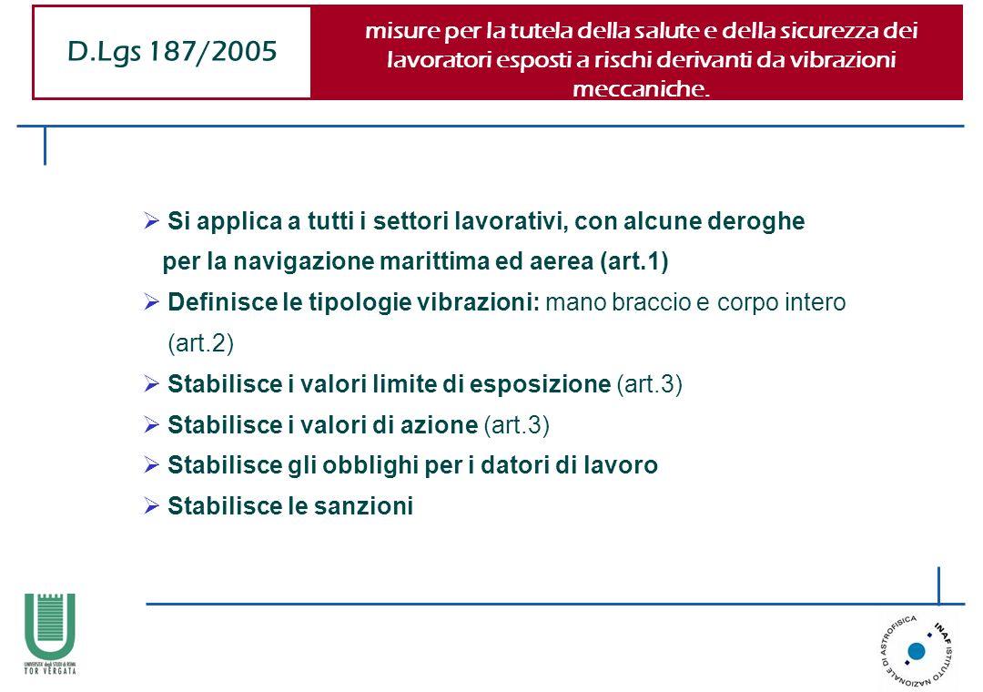 D.Lgs 187/2005 misure per la tutela della salute e della sicurezza dei lavoratori esposti a rischi derivanti da vibrazioni meccaniche. Si applica a tu